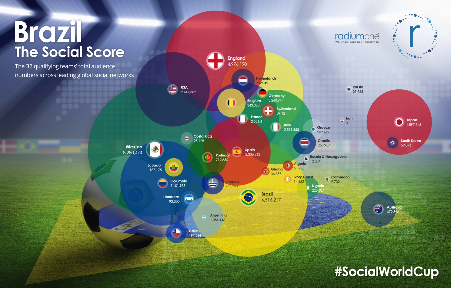 The Social Score without strap_Infographic