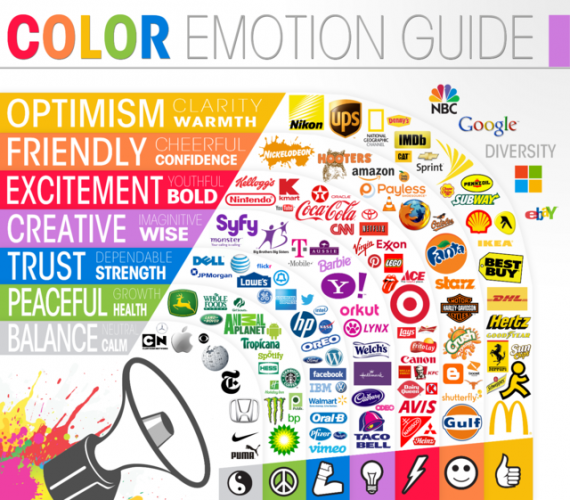emotion colour graph