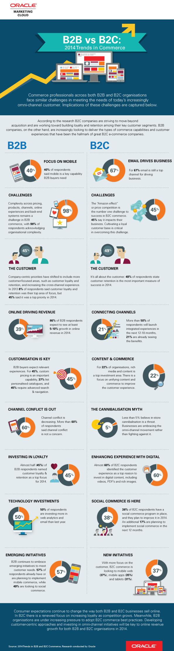OMC-Infographic