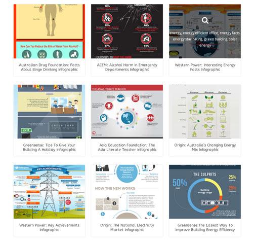 CuratedContent-Australian-Infographics