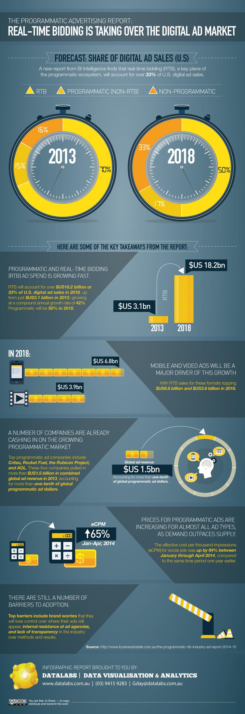 Mobile Commerce 101 MCommerce Trends  The BigCommerce Blog
