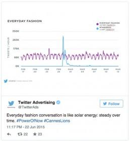 Twitter Graph 4