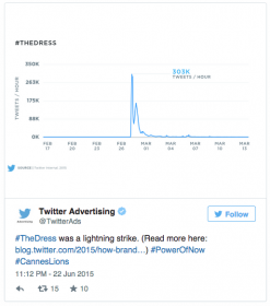 twitter graph 2