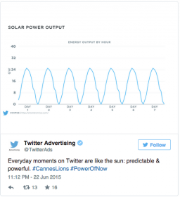 twitter graph 3