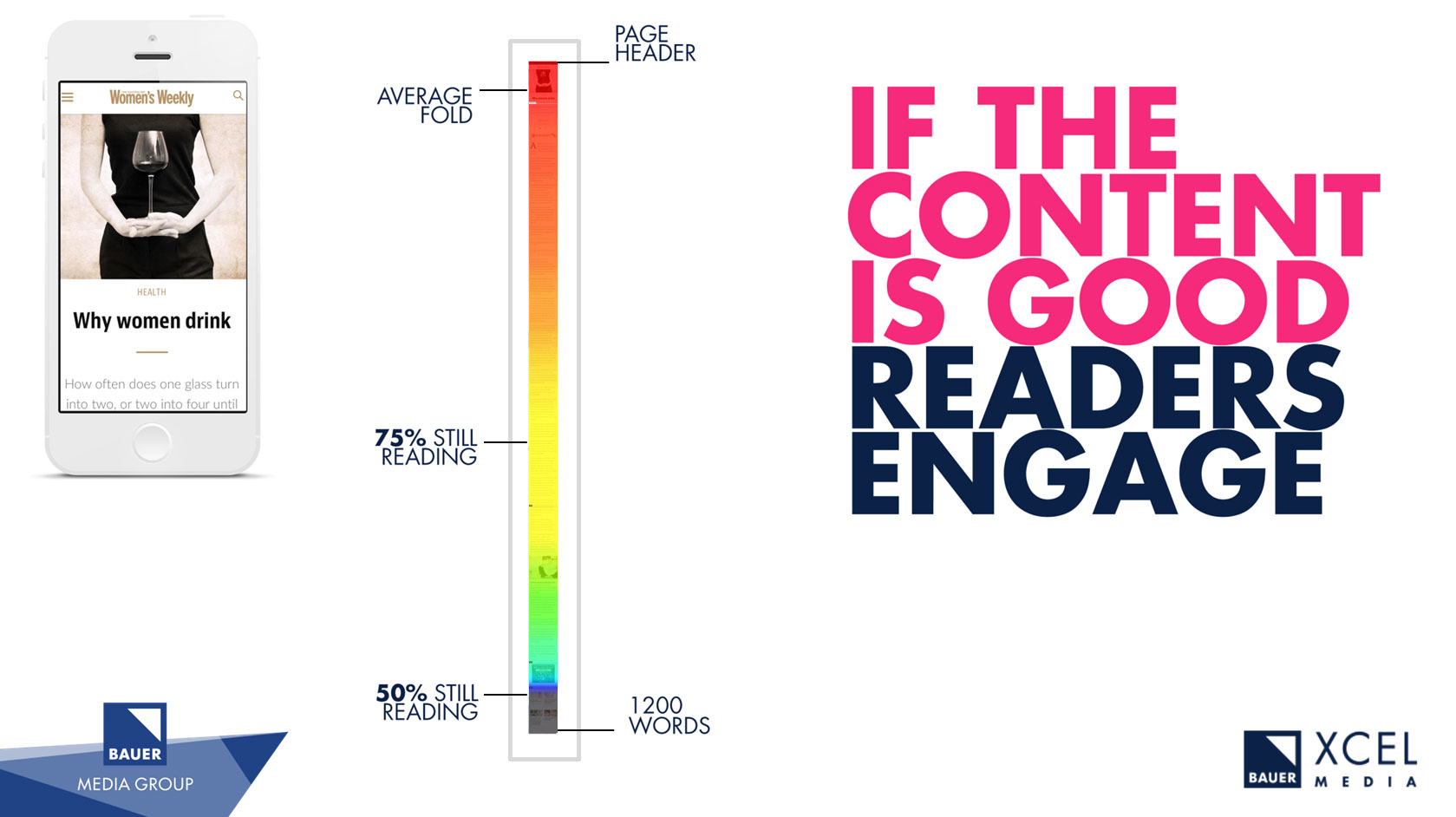 If-Content-is-Good-Readers-Engage
