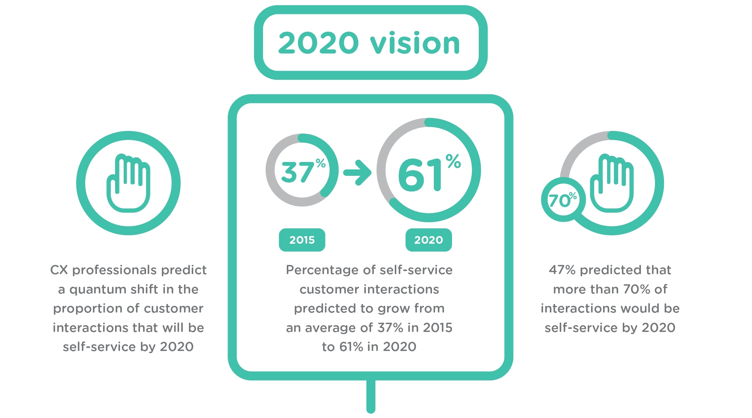 Salmat Customer-Experience-2020 (2)