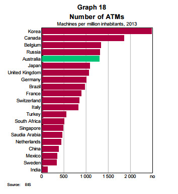 atm-networks