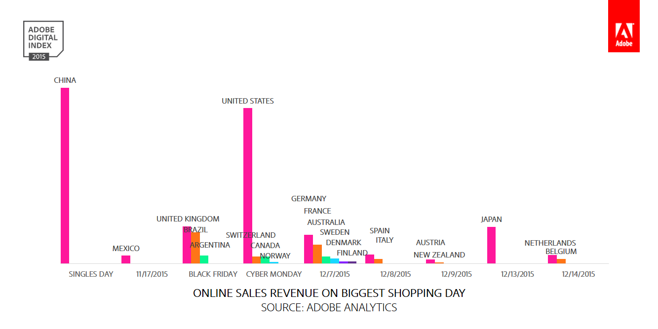 BIGGEST SHOPPING DAY_v2