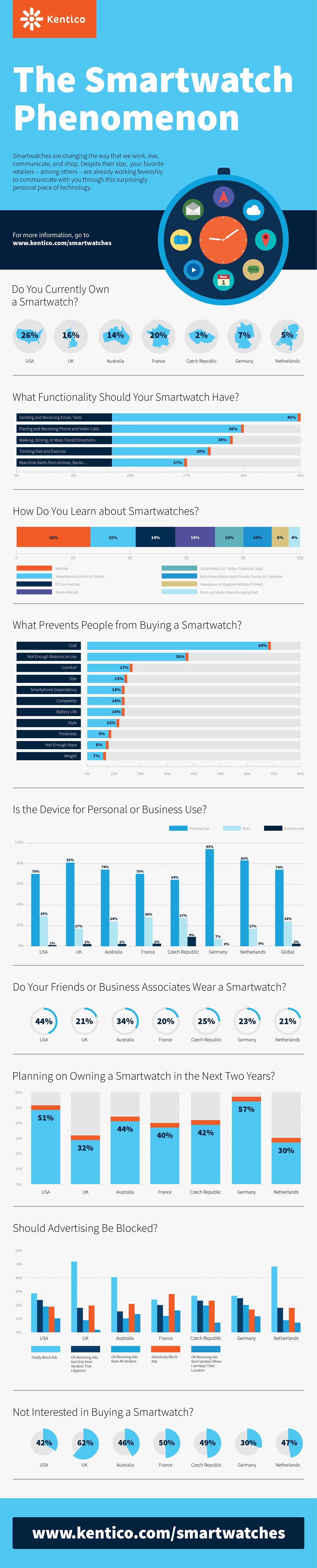 Kentico-Smartwatches-Infographics