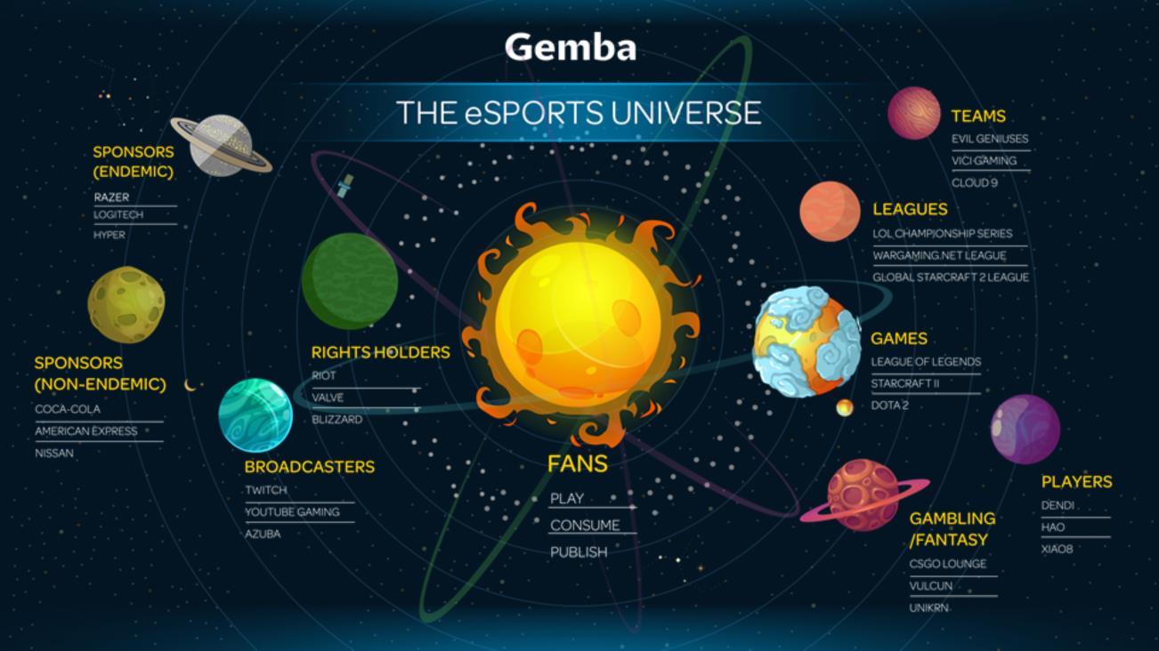 Gemba eSports presentation 09.04