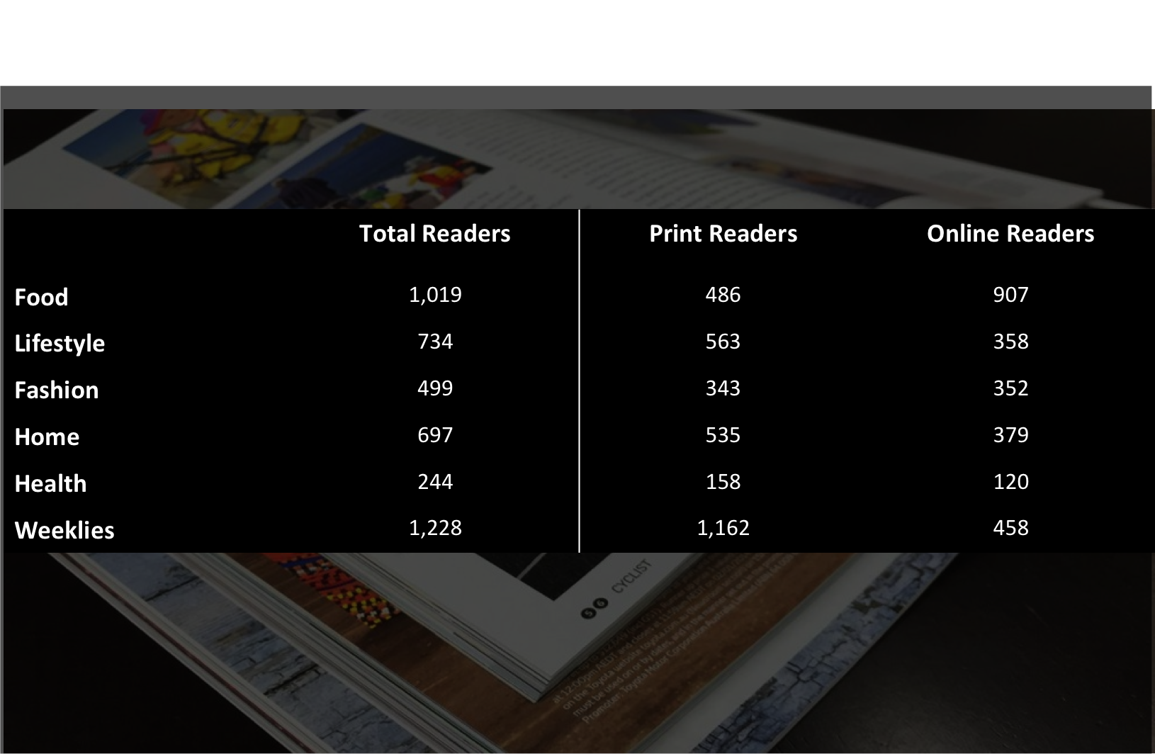 magazine networks 1