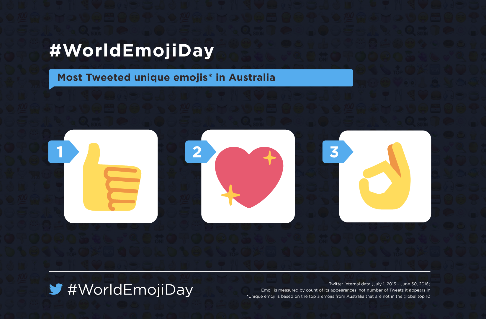 TWI-Emoji-Day-Unique AU