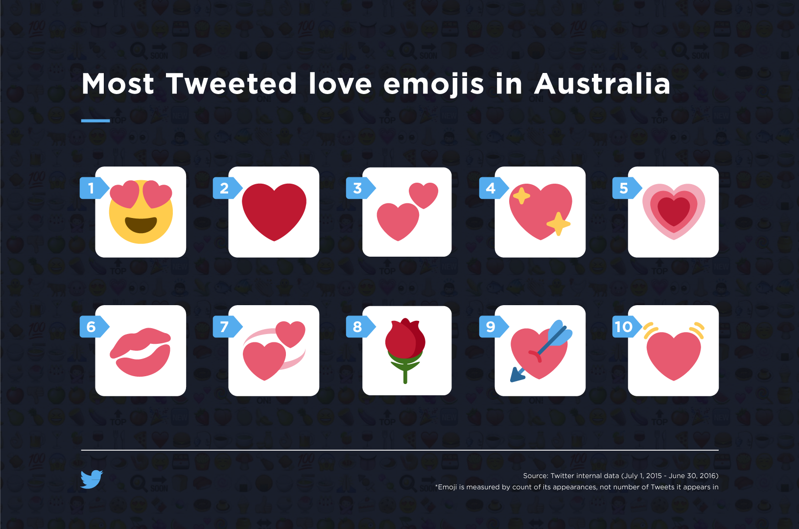 TWItter the bachelor -Emoji-Love-Static