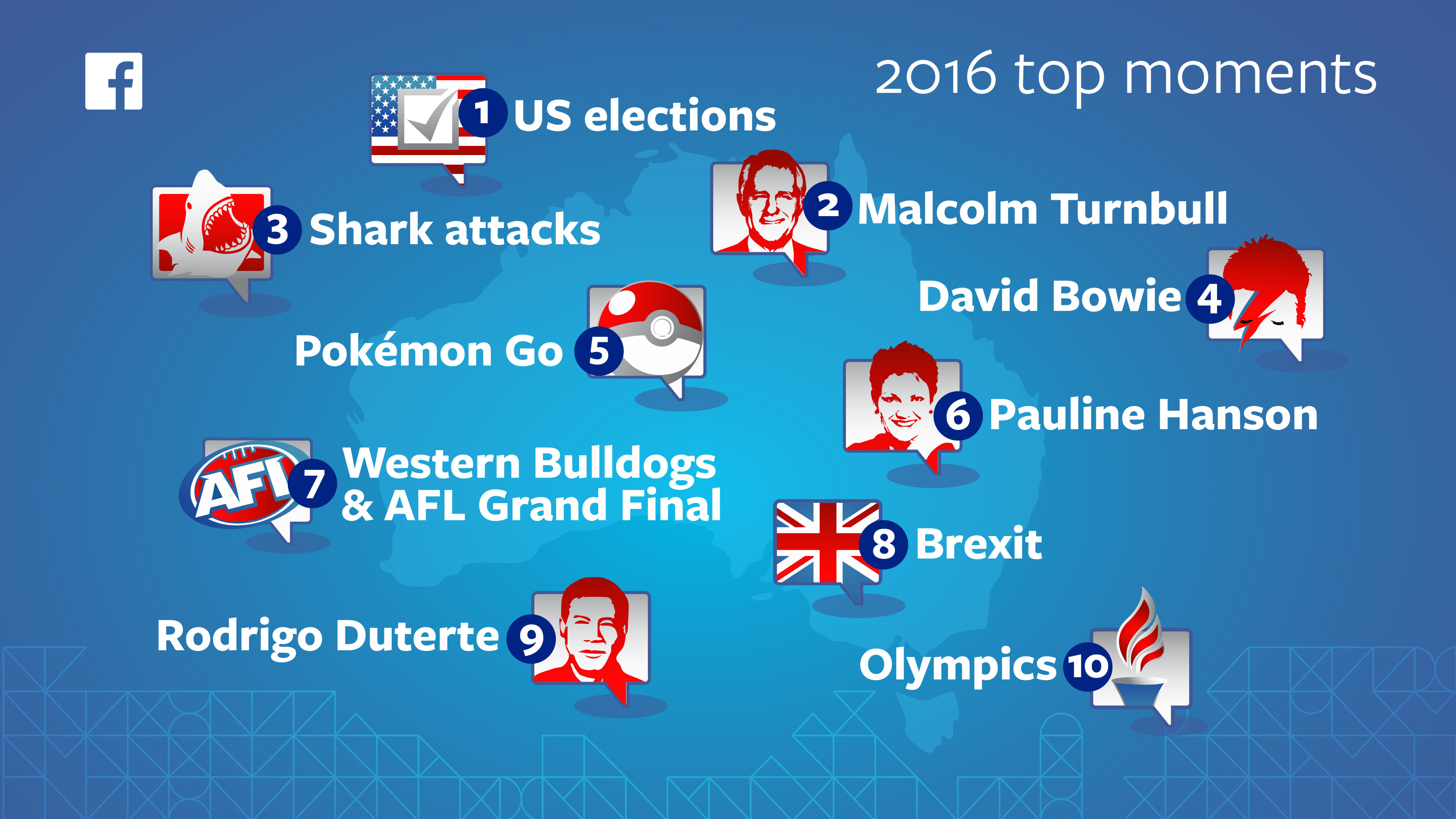 FB 2016 YIR infographic
