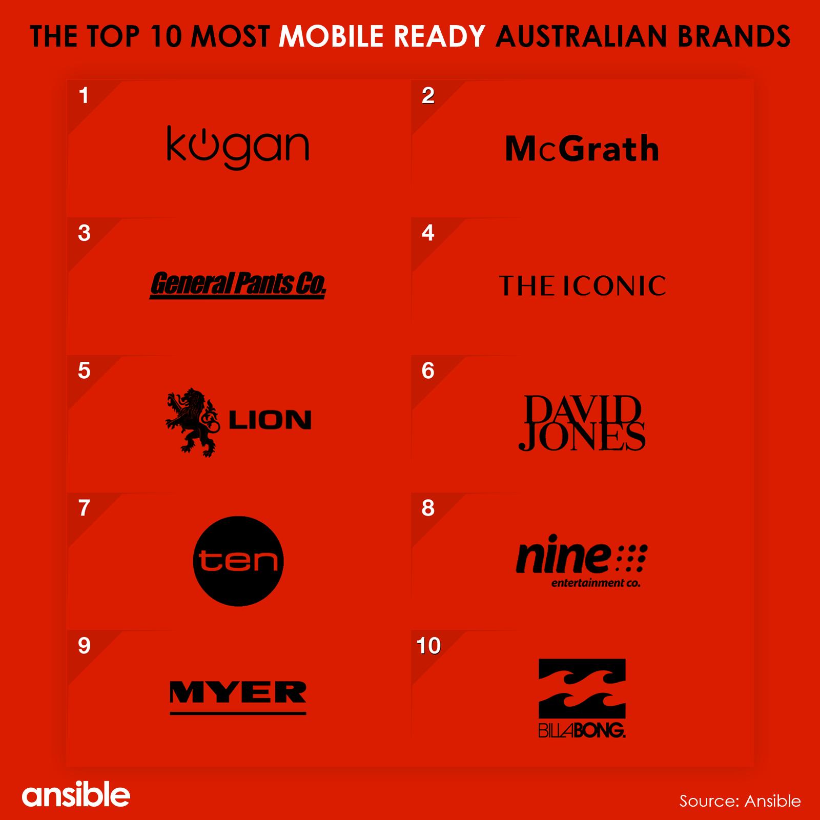 Mdex Aus Top 10