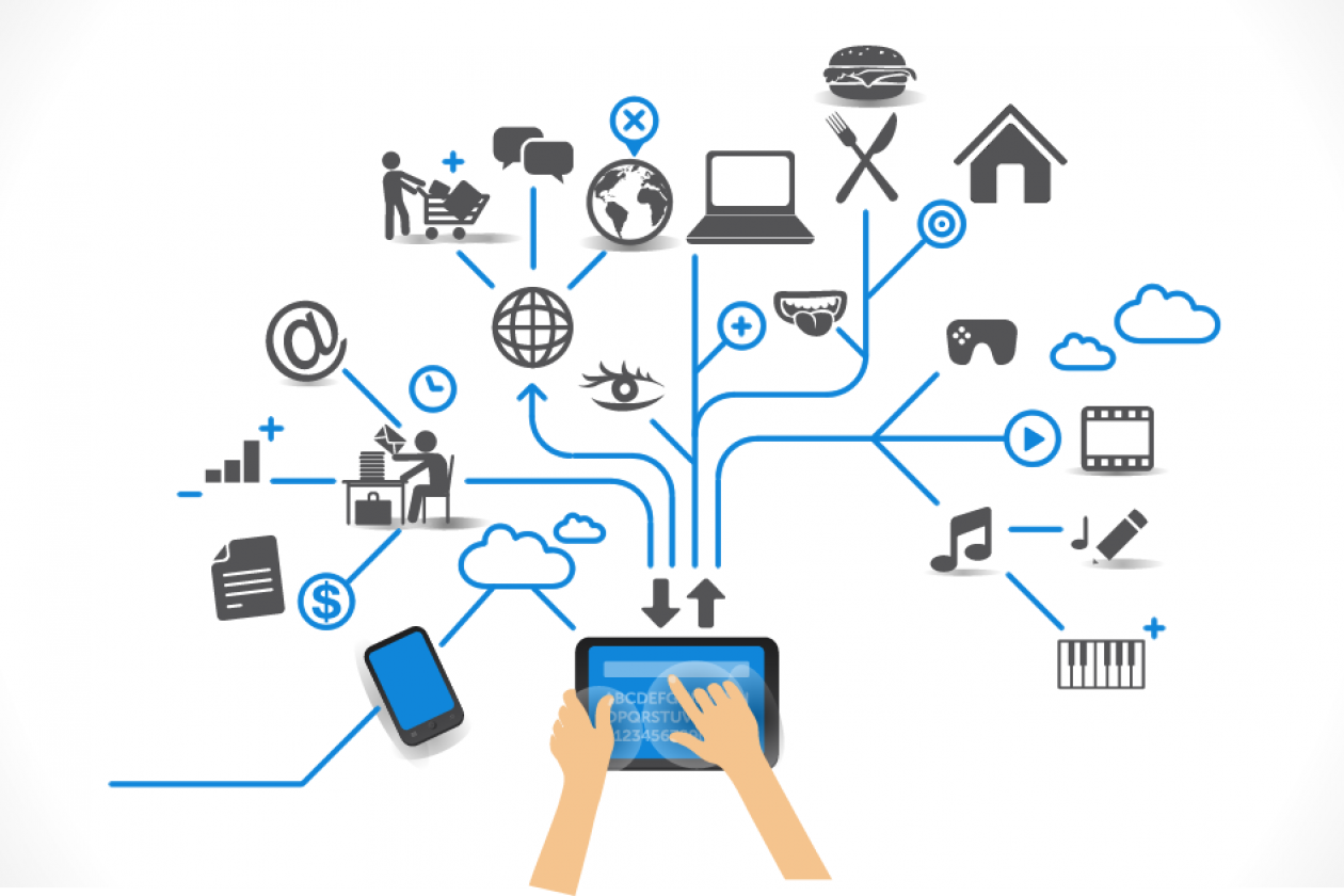 Four Key Ways Iot Is Driving Marketing Attribution Bt