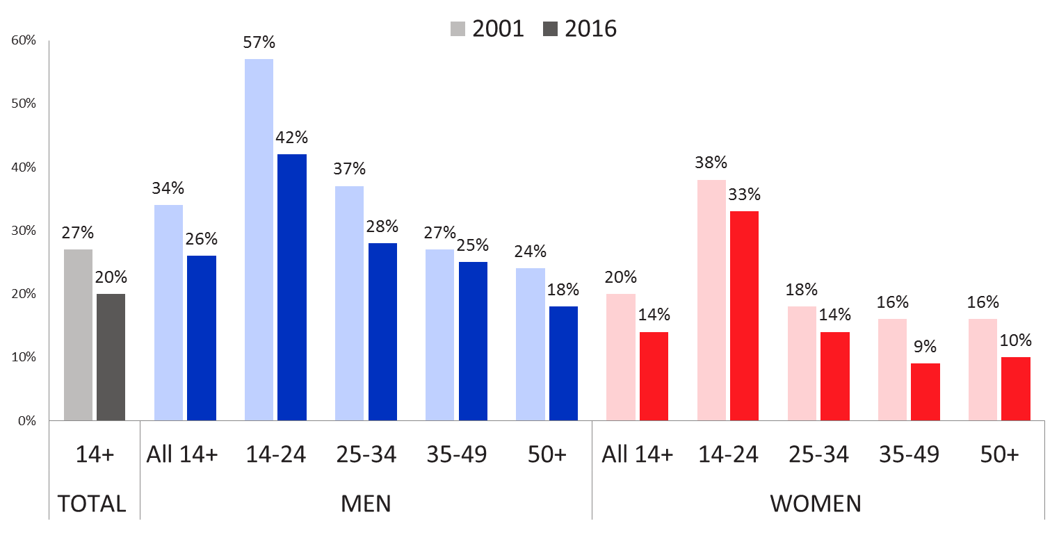 an analysis of the women playing in mens sports Women playing in the all-american  equality in women sports gender equality in sports is  deborah tannen goes into an in-depth analysis of the.