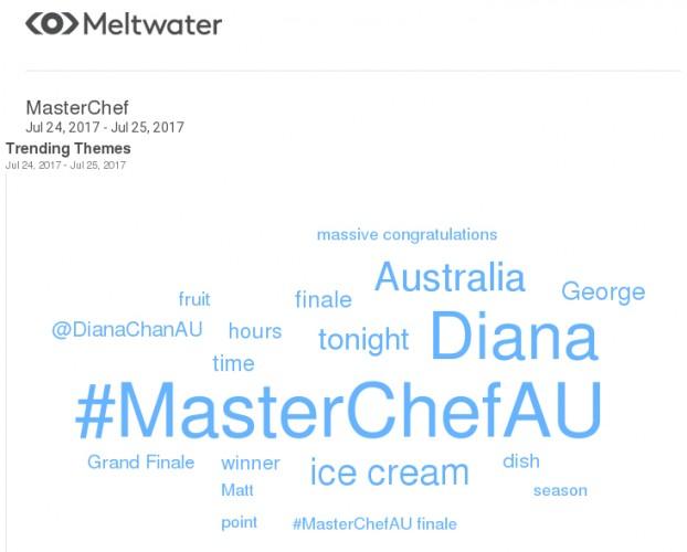 20170725 Trending Themes Masterchef AU