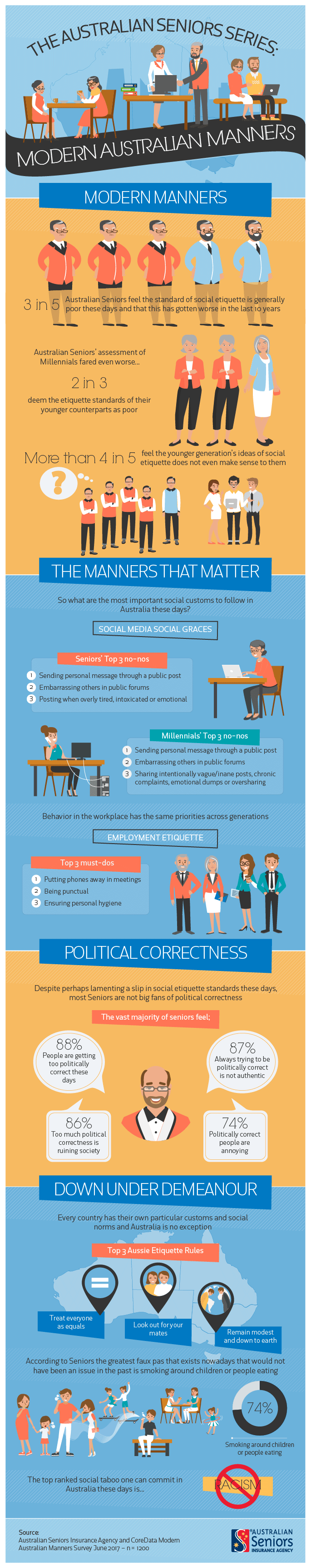 modern-manners-infographic