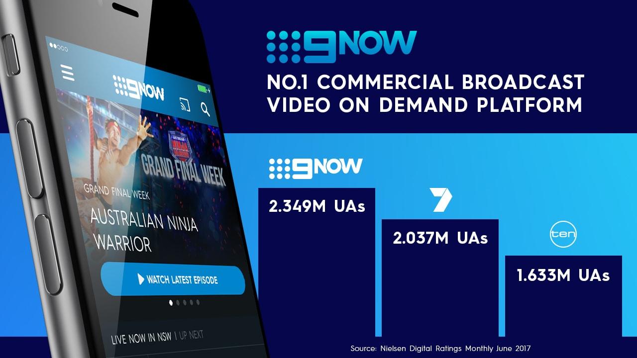 9Now results in June (Nielsen)