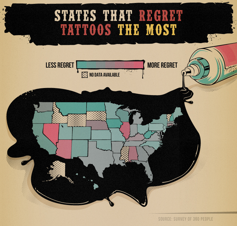 regret_by_state