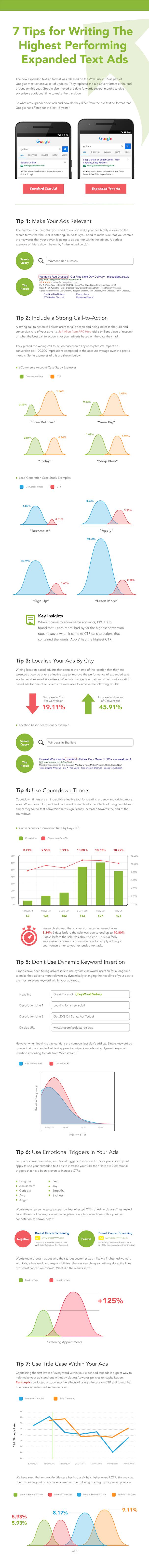 7 Advanced Google Shopping Strategies