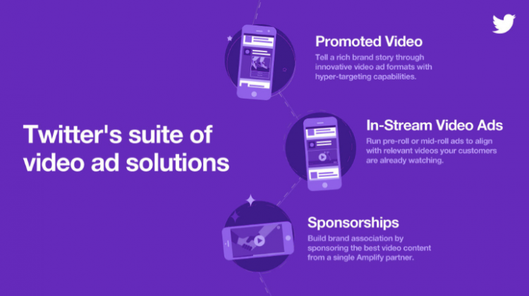 Twitter's suite of video ad solutions