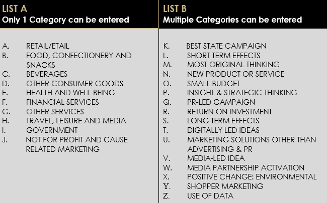 Effie Awards 2018 categories