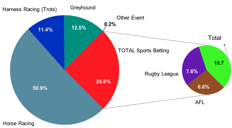 7569-Gambling-Currency-Report-01