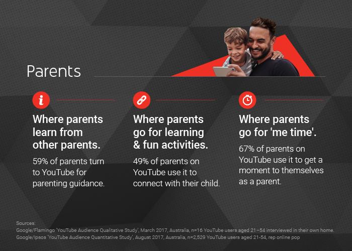 Insights - Parents_v02 (2)