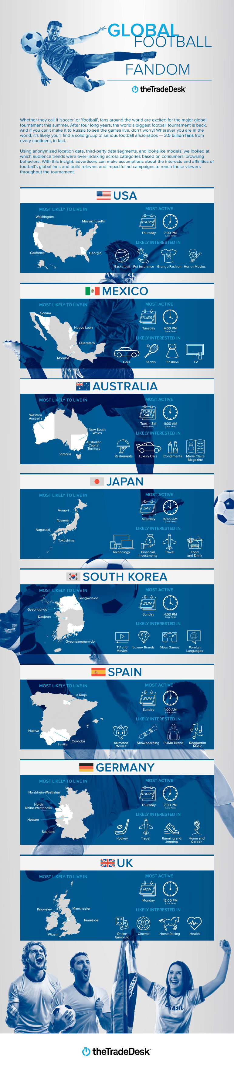 The Trade Desk's World Cup infographic