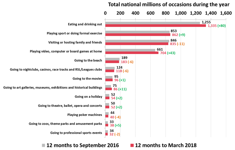 7676-Eating-Drinking-Out-Games-Activities-March-2018-01