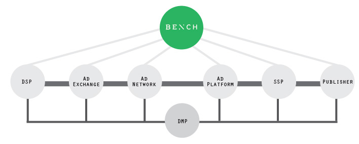 Bench graphic