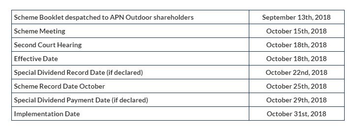 APN Outdoor scheme timetable