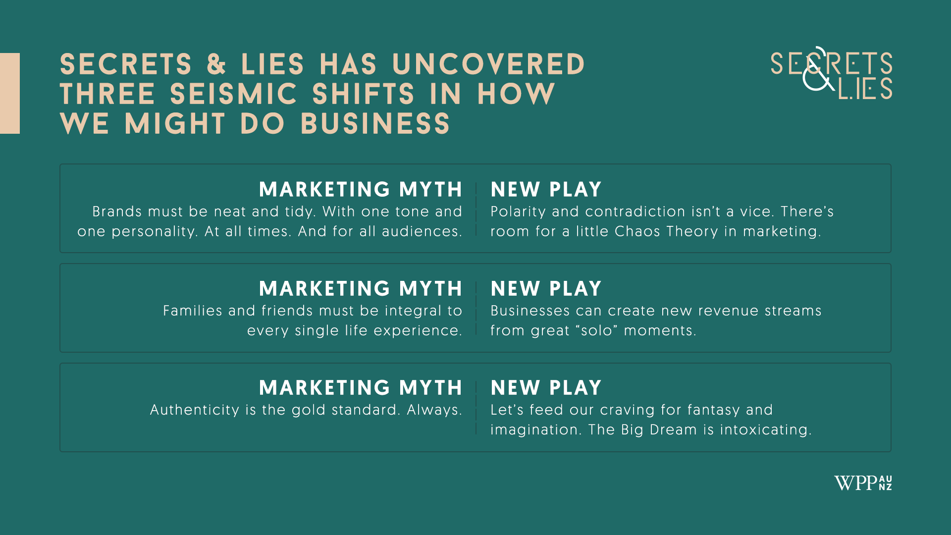 Marketing Myths & New Plays