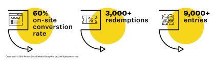 Retail-redemption-image-1
