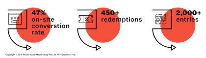 Retail-redemption-image-2