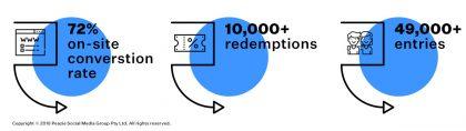 Retail-redemption-image-3