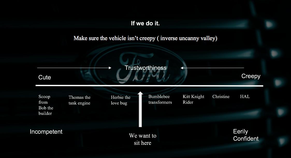 Ford campaign (Vince Usher, Miami Ad School) [11]