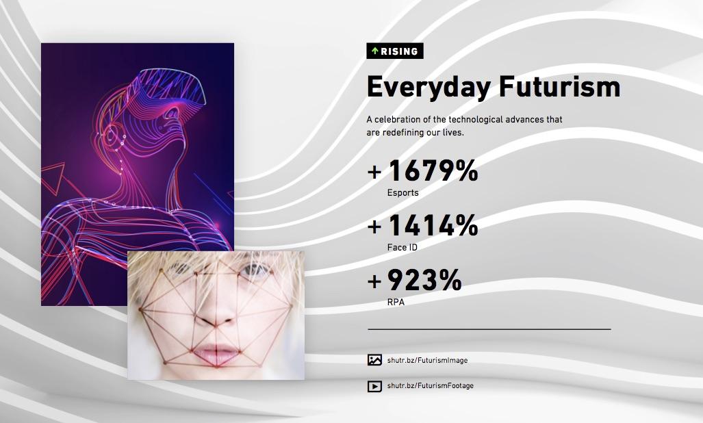 Shutterstock 2019 trends [13]