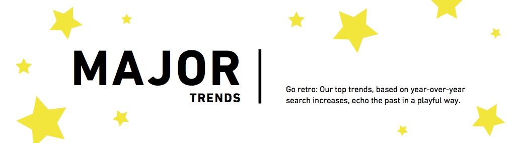 Shutterstock 2019 trends [2]