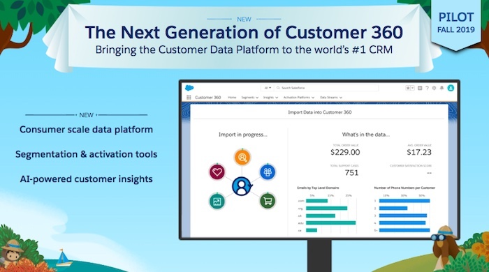 Salesforce's One-Stop Data Shop To Create A Unified Customer Profile