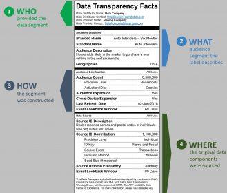 data-label