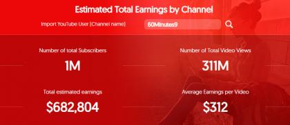 nine youtube channel2