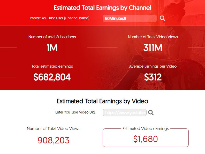 Nine Struggles To Cash-In On Viral YouTube Videos - B&T