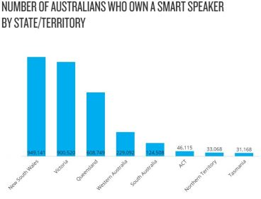 nielsen speaker by number