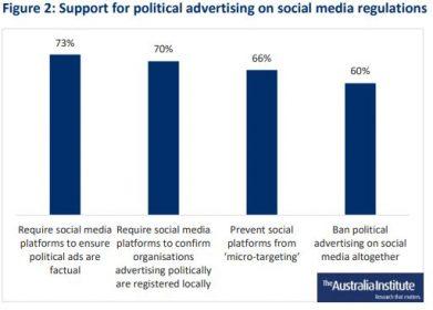 social media political ads